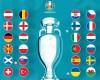 EURO 2020: Tổng hợp phân tích và nhận định các bảng đấu trước lượt cuối vòng đấu bảng