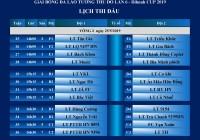 Nhận định trước vòng cuối Giải Bóng đá Lão tướng Thủ đô lần 6 – Dilmah Cup 2019