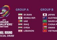 Kết quả bốc thăm và thể thức thi đấu Vòng loại thứ 3 WorldCup 2022 Khu vực Châu Á