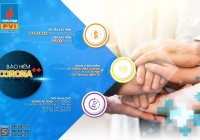 Bảo hiểm CORONA++ sẵn sàng hỗ trợ người Việt giảm nỗi lo bệnh dịch | Chương trình liên kết giữa bảo hiểm PVI và Kết nối bóng đá