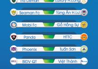 Tổng hợp vòng 3 - Các cặp đấu vòng 1/8   VCK Vô địch Miền Bắc - Cúp bóng đá sân 7 năm 2019