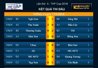 Kết quả Vòng 3 - BXH giải bóng đá phong trào Thanh Hóa tại Hà Nội - THF Cup 2018