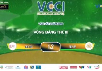 Highlight: ICC Hà Nội - TIF FC | V3 - Giải BĐ Doanh Nghiệp Toàn Quốc VCCI - Lần 3 Năm 2018