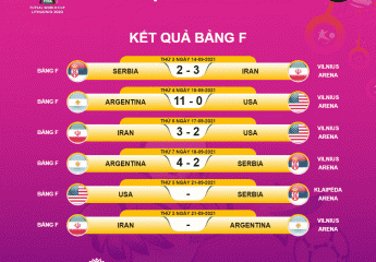 Nhận định Bảng E, F trước vòng 3 Giải FIFA Futsal World cup Luthuania 2021.