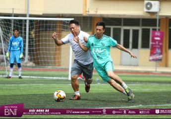 Vòng 3&4- Giải bóng đá BNI Hà Nội 1&2 lần thứ VII – năm 2019: Chủ nhân tấm vé đi tiếp dần lộ diện.