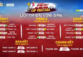 Lịch thi đấu Giải bóng đá Vô địch sân 7 Bắc Miền Trung – Cup Vinataba 2021