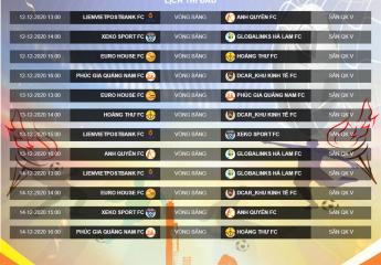 Lịch thi đấu vòng bảng giải bóng đá vô địch Futsal các CLB mạnh thành phố Đà Nẵng năm 2020.