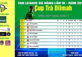 Vòng 3 Fan League Đà Nẵng lần 3 năm 2018 - Cup Trà Dilmah | Trật tự trên bảng xếp hạng không đổi.