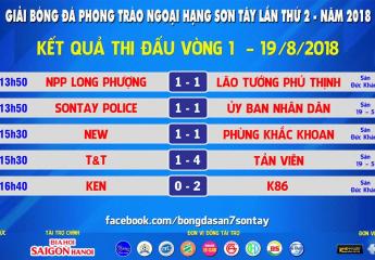 SÔI ĐỘNG VÀ KỊCH TÍNH   Khai màn SonTay Premier League 2018 SPL-S2